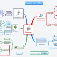 Résumez un cours ou un article avec XMind