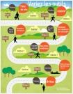 Etudier efficacement : la méthode des répétitions espacées