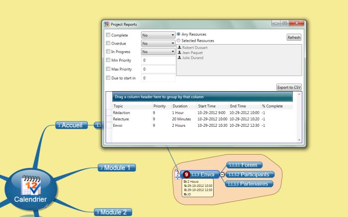Gestion de projet avec le logiciel de mindmapping Novamind : rapport dans le calendrier