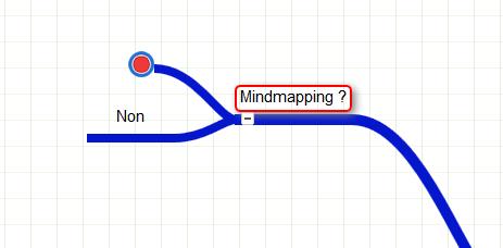 Création d'une branche organique sur Framindmap