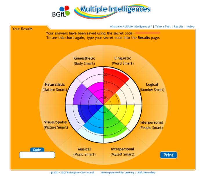 Test de mesure des 8 types d' intelligences selon Howard Gardner