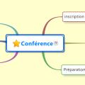 """Description de fonction - Coordo - carte secondaire créée à partir du sujet """"Conférence"""" de la carte principale."""