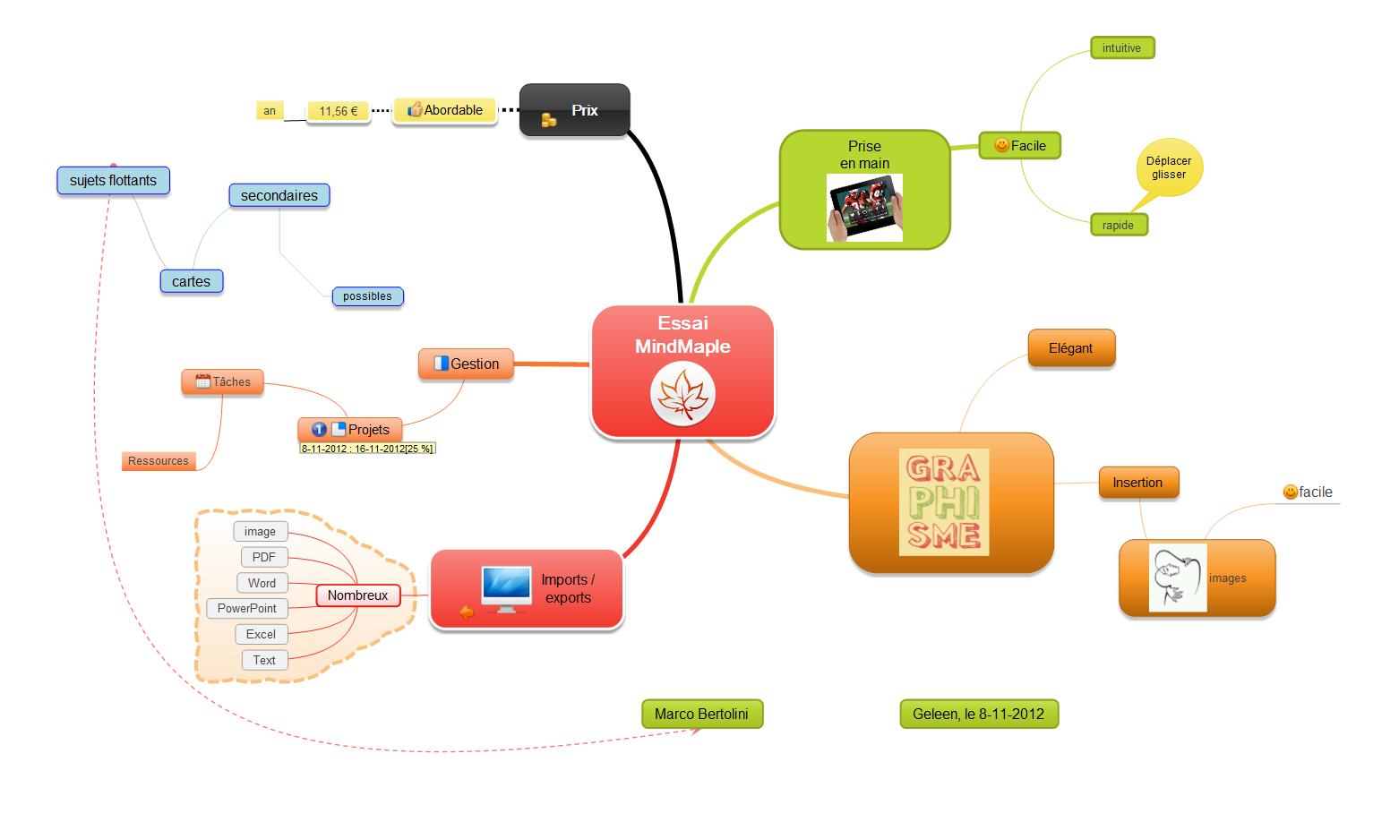 Mindmaple Un Logiciel De Mindmapping Complet Pour Un