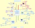 Critères pour choisir votre logiciel de mindmapping