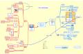 Votre mindmapping : papier ou logiciel ?