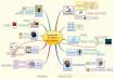 mindmap ou carte heuristique illustrant les Symptomes du TDAH chez l'adulte