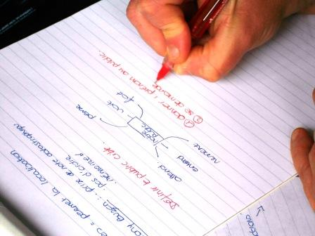 Prise de notes en mindmapping