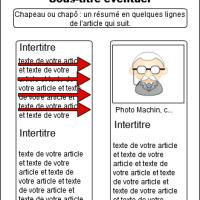 Ecrire pour la presse web : le mythe du toujours plus court