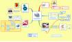 Carte mentale : programme de la formation au loft Coworking Brussels
