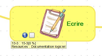 Que se passe-t-il au niveau de l'affichage si ma tâche dépasse la date limite ?