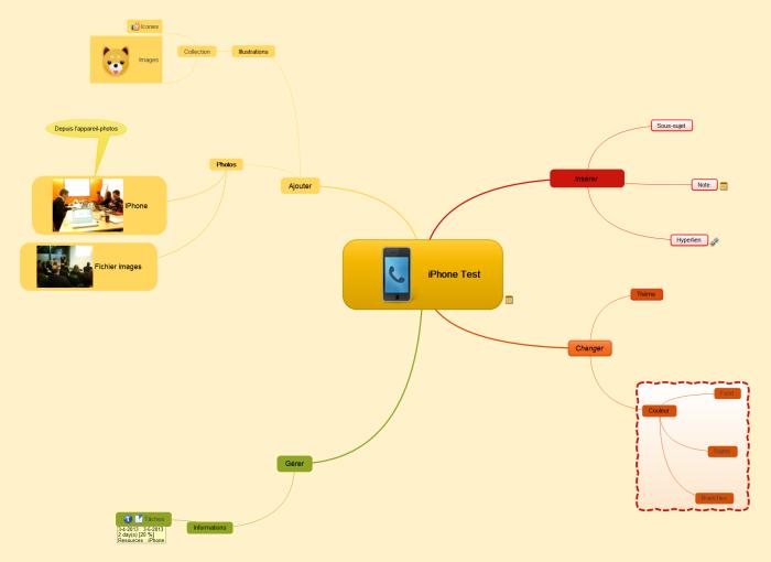 Carte mentale réalisée entièrement sur l'application MindMaple pour iPhone