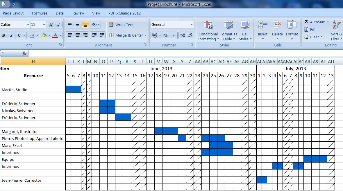 Mindmaple gestion de projet export excel et diagramme de gantt vue sous forme de diagramme de gantt des donnes exportes depuis mindmaple vers excel ccuart Gallery