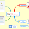 Mindmap illustrant le fonctionnement de Web Summarizer pour XMind