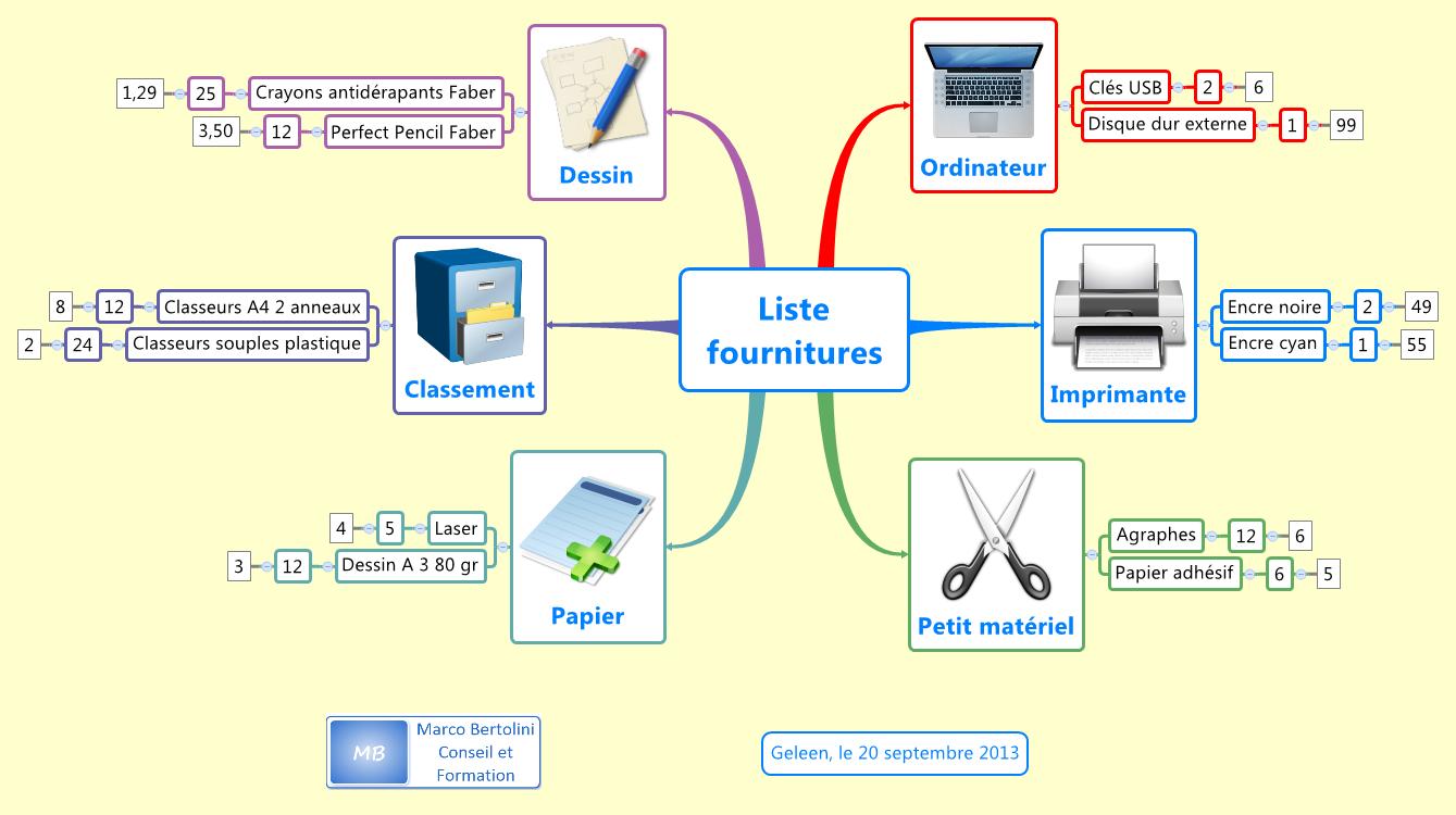 Xmind excel exportez votre mindmap dans une feuille de for Les fournitures de bureau