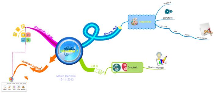 Nouveau logiciel de mindmapping de Tony Buzan
