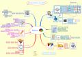 Etapes de recherche et de rédaction pour écrire un bon article