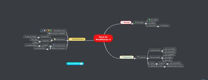 Mindmap sur la nouvelle version du logiciel de mindmapping Mindmeister