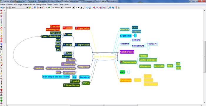 Exemple d'exportation de carte mentale WiseMapping vers le logiciel de mindmapping gratuit Freemind
