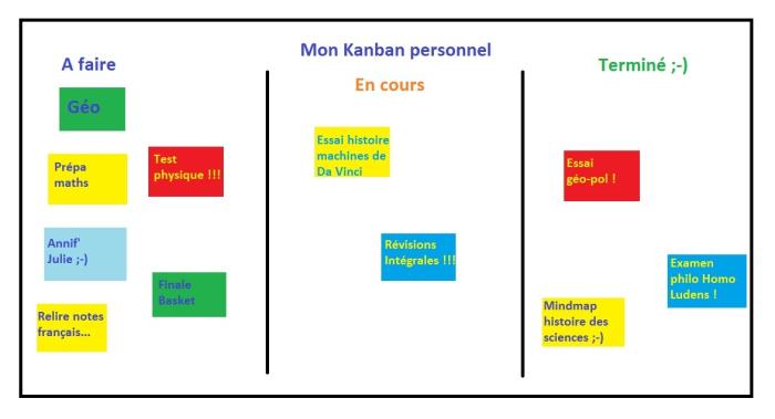 Un kanban personnel pour étudiant avec ses post-it inspirés de la méthode proposée par Pierre Mongin