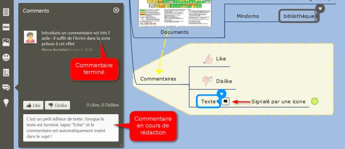 Comment rédiger des commentaires dans une carte mentale mindomo : éditeur de texte et icone spécifique de commentaire