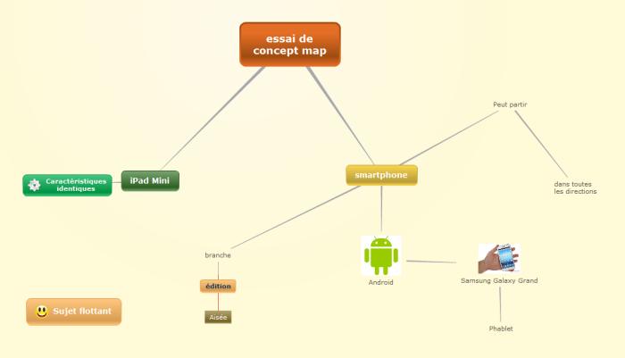 Essai de création de carte conceptuelle avec l'application Mindomo pour Smartphone Android
