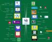 Formation au mindmapping pour formateurs et enseignants à Bruxelles en juillet 2014