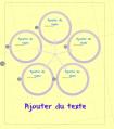 Insérer un diagramme : une façon élégante et efficace d'utiliser le storytelling visuel de Prezi