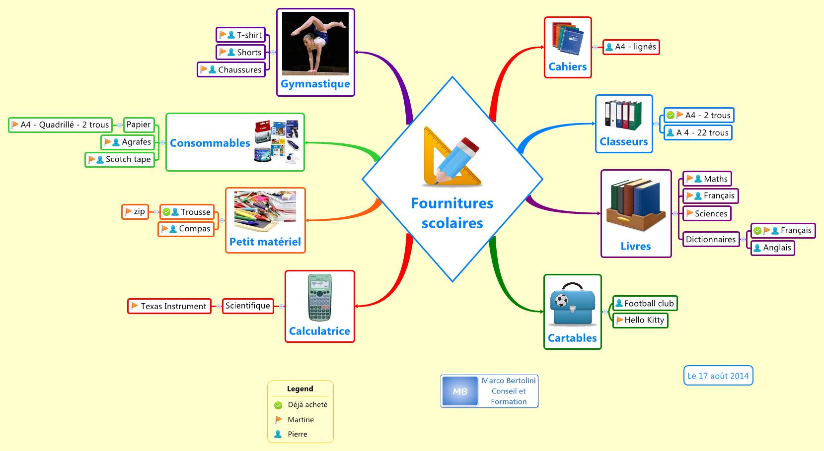 Favori Créez une liste de fournitures scolaires avec une mindmap XMind  RX29