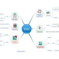 Formation et innovation : les six  avantages du BYOD
