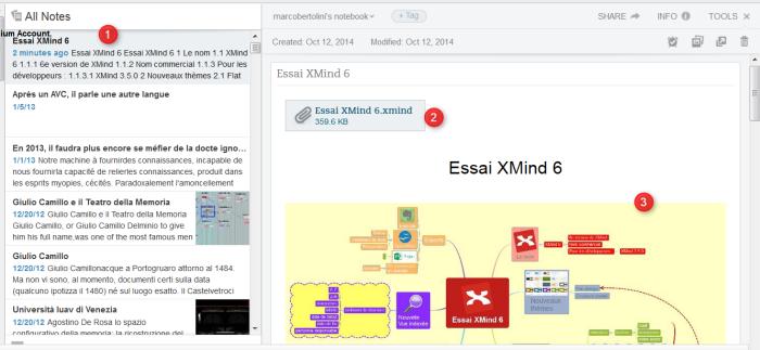 mindmap XMind 6 sauvegardée dans Evernote