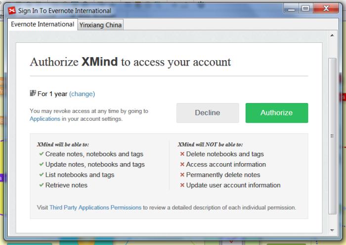 Fenêtre de dialogue - autorisation pour XMind 6 de se connecter sur votre compte Evernote