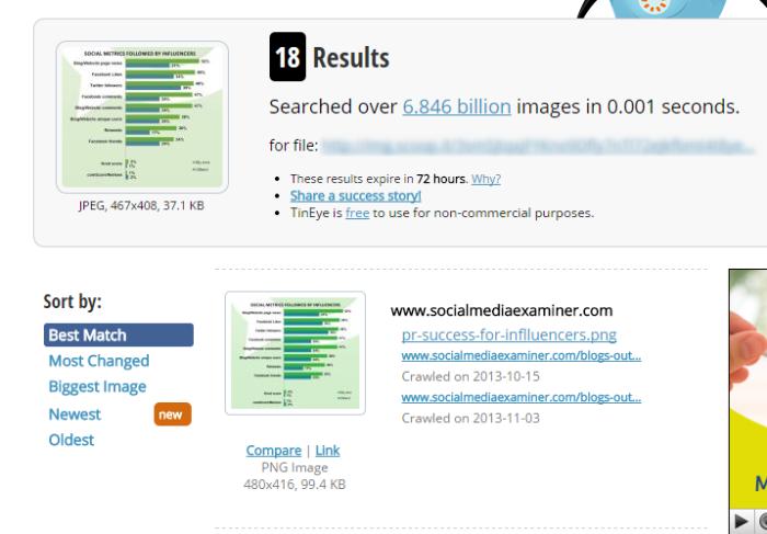 Résultats de la recherche sur Tineye à partir de l'url d'une image isolée dans Scoop it