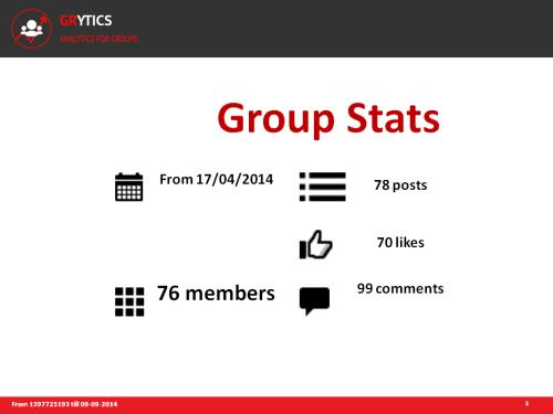 Statistiques générales d'un groupe linkedin par Grytics sur Powerpoint