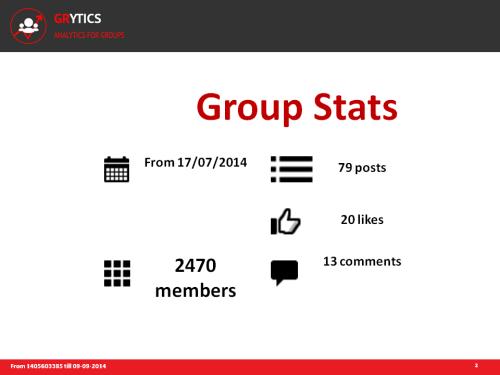 """Grytics : statistiques d'un groupe """"zombie"""" sur Linkedin"""