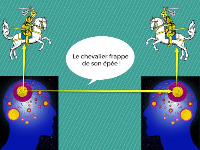 synchronisation des cerveaux pendant la narration d'une histoire
