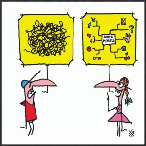 Logo du colloque Apprendre tout au long de la vie avec le mind mapping dessiné par l'illustrateur belge Kanar
