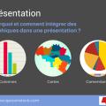 Ambassadeur infogram : présentation sur slideshare - comment et pourquoi utiliser des graphiques et des infographies dans une présentation