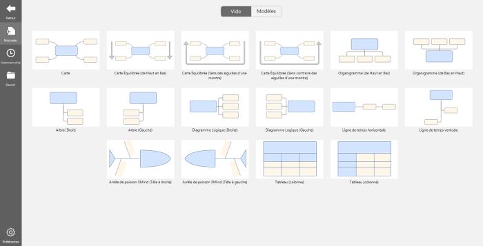 Page du Point de départ affichant les diagrammes vides de XMind 7 logiciel de mindmapping