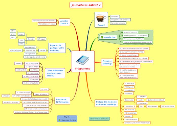 Programme complet de la formation en mindmapping avec XMind 7 proposée par Marco Bertolini