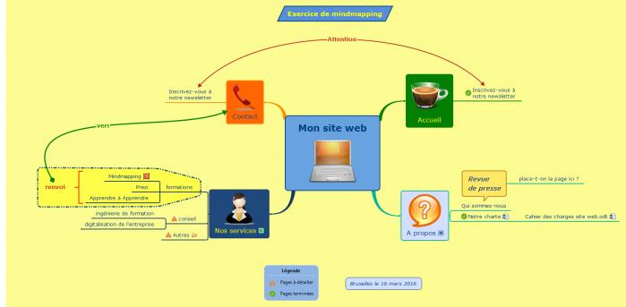 Carte mentale XMind : élaboration d'un site web, premier cas pratique de la formation Je maîtrise XMind 7 sur Spoc en Stock