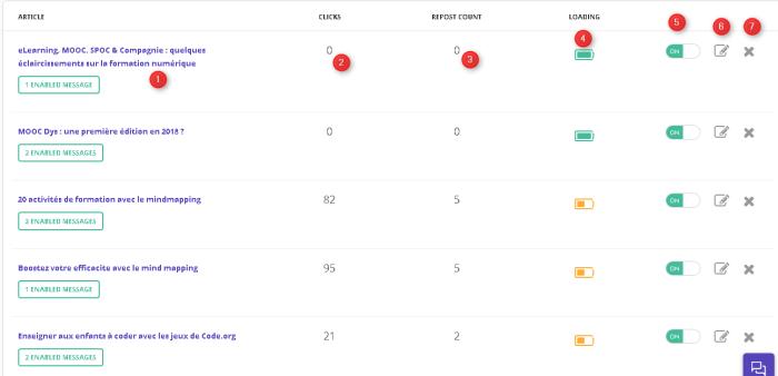 Le tableau Manage Reposts ou Gestion des republications de l'application Elokenz pour gérer les messages sur les réseaux sociaux