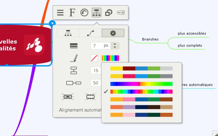 Mindomo propose de nouvelles combinaisons de couleurs pour les branches de vos cartes mentales